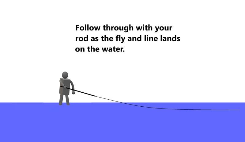 fly fishing tips, fly fishing