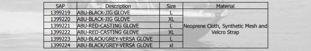 abu garcia gloves, abu garcia, fishing gloves, abu garcia versa gloves